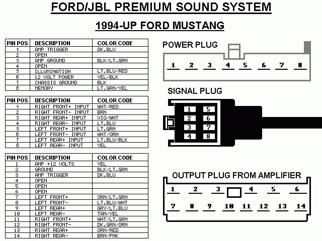 Mach 460, mach 1000 audio upgrade, wiring diagrams on speaker wiring diagram 95 mustang gt Diagram of 97 Mustang Radio Stereo Wiring Diagram for 1992 Ford Thunderbird